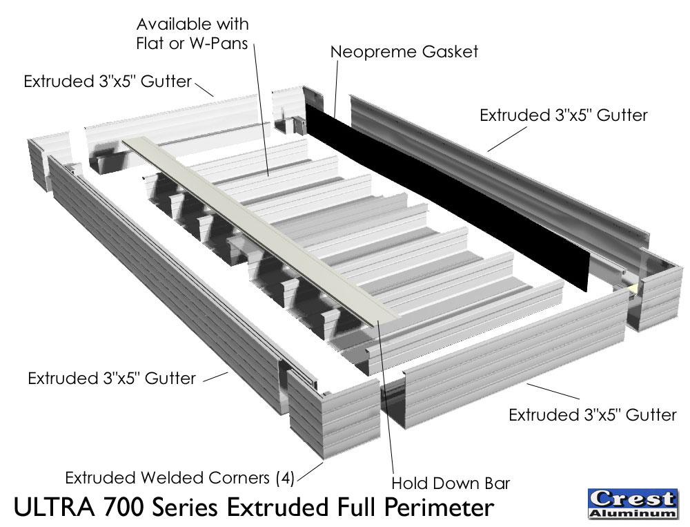 Big Image  sc 1 st  Crest Aluminum & Extruded Aluminum Patio Cover Perimeter Styles | Crest Aluminum ...